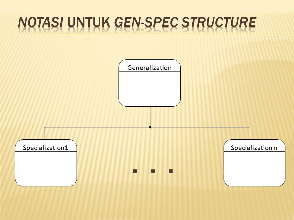 Notasi untuk gen-spec structure