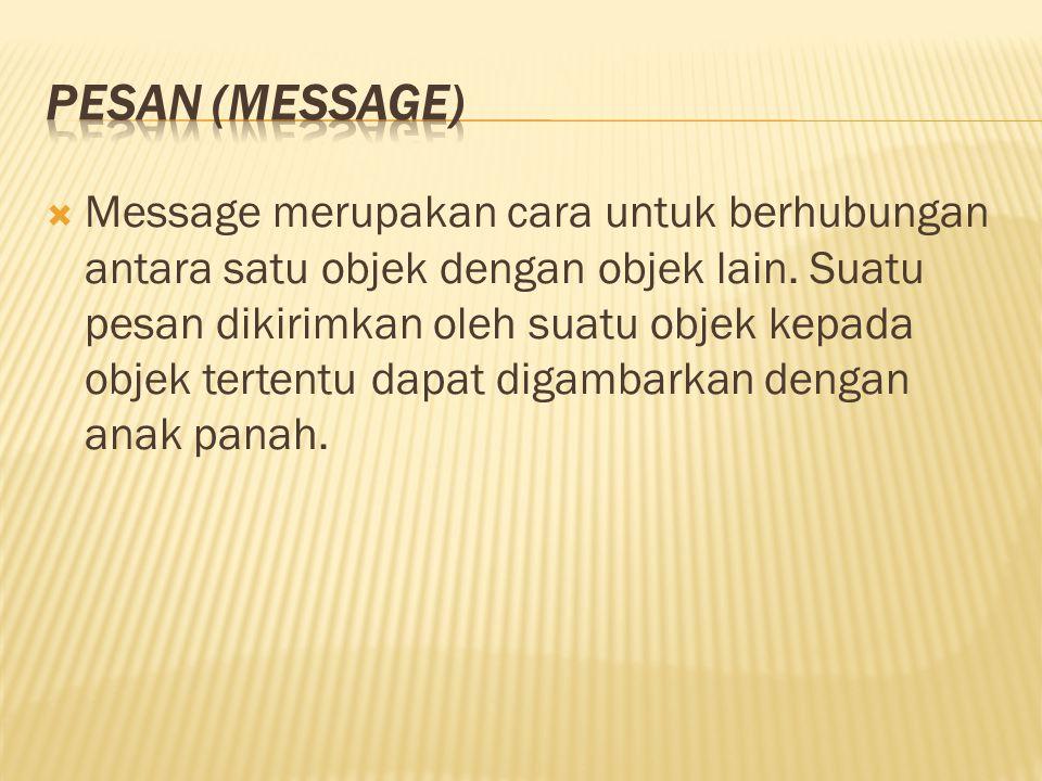 Pesan (Message)