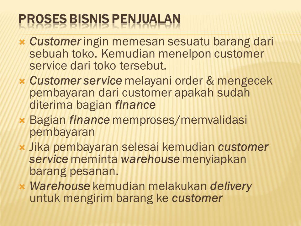 Proses Bisnis Penjualan