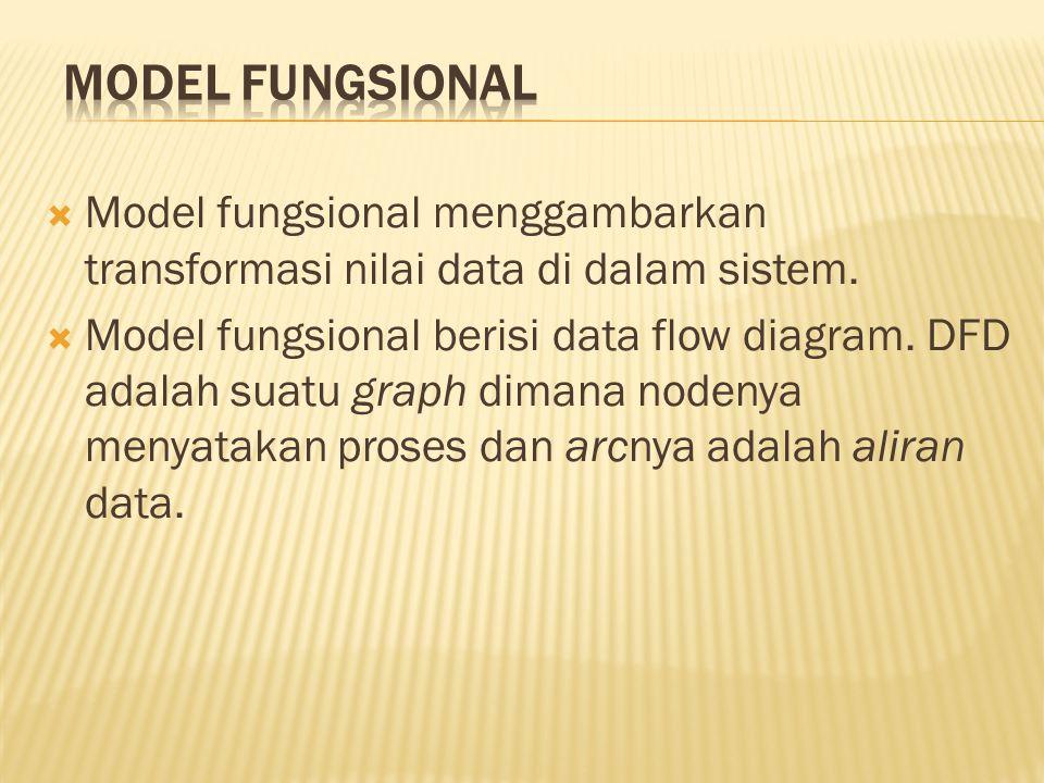 Model Fungsional Model fungsional menggambarkan transformasi nilai data di dalam sistem.