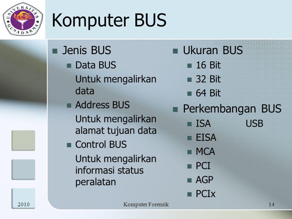 Komputer BUS Jenis BUS Ukuran BUS Perkembangan BUS Data BUS
