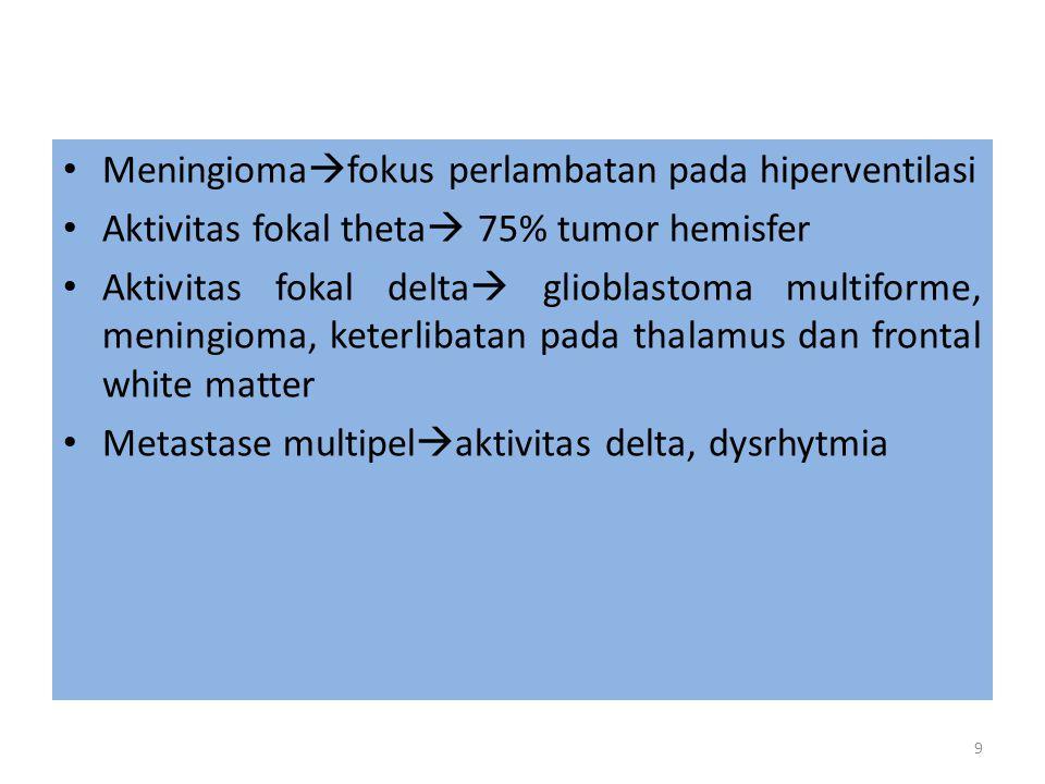 Meningiomafokus perlambatan pada hiperventilasi