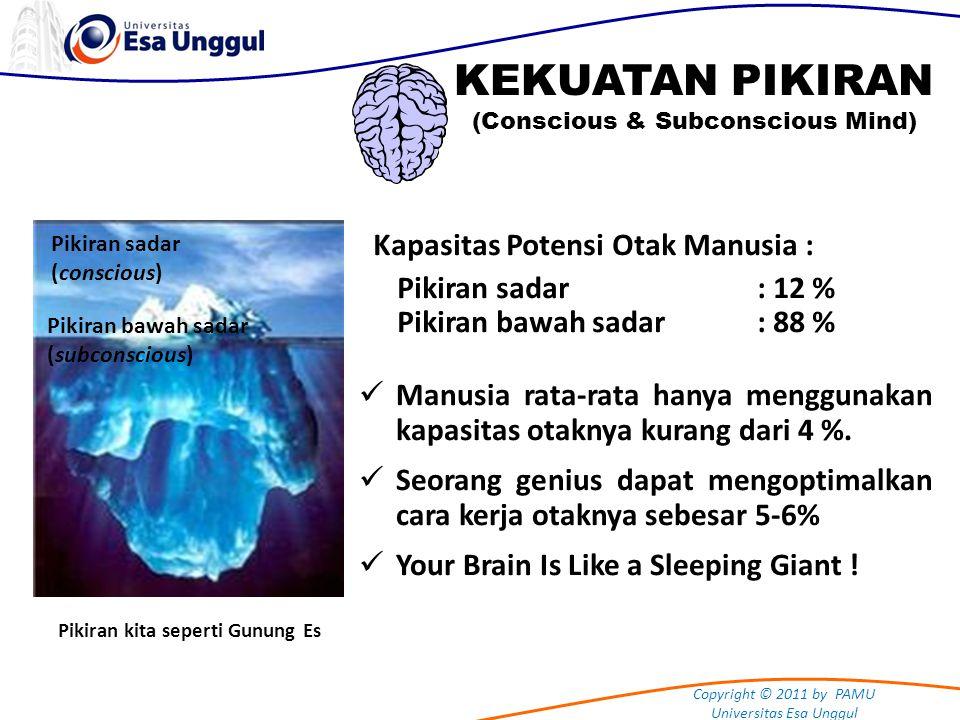 Pikiran kita seperti Gunung Es