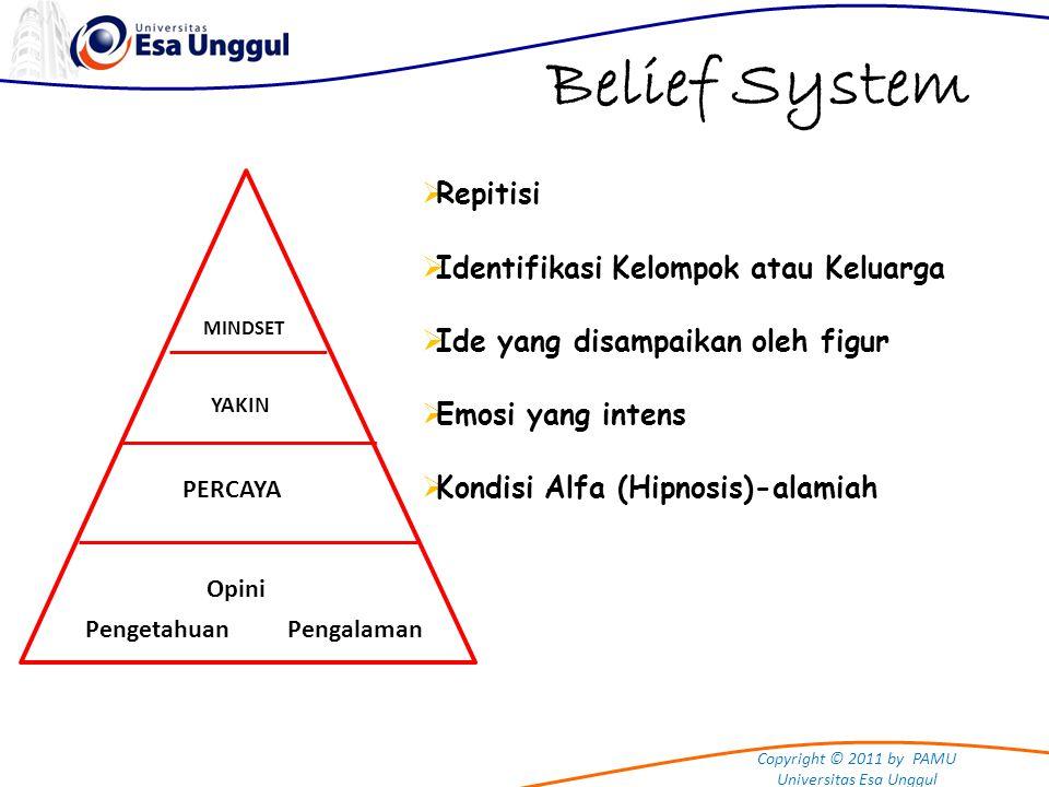 Belief System Repitisi Identifikasi Kelompok atau Keluarga