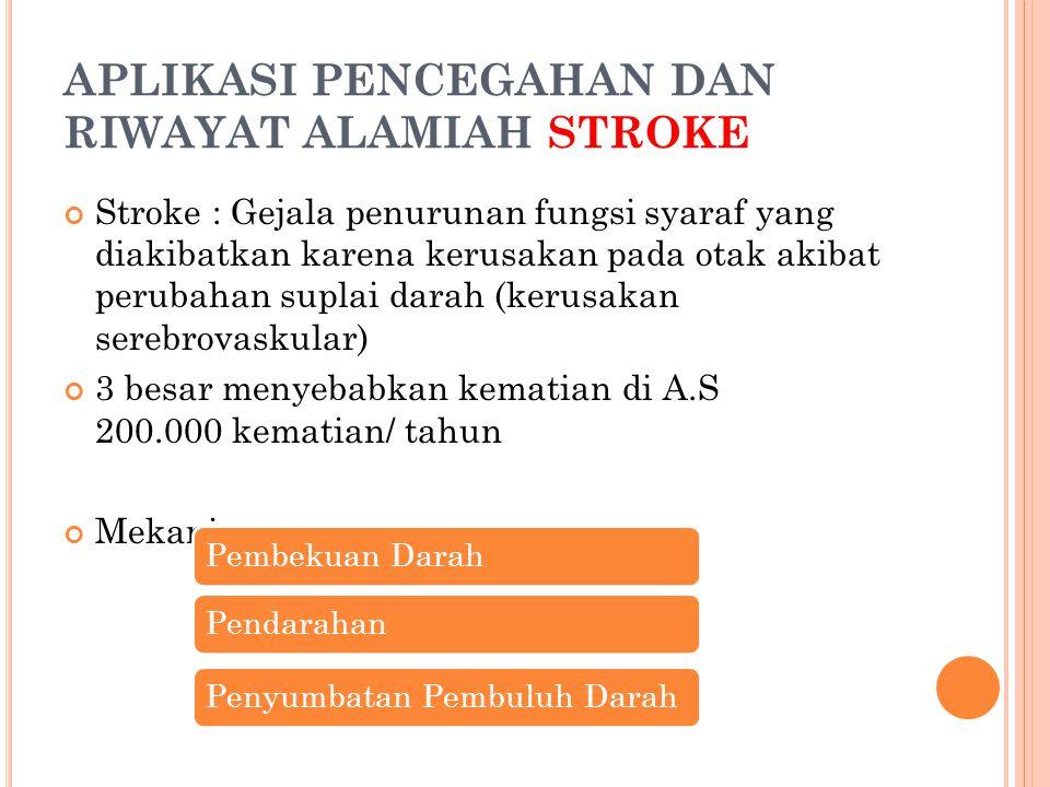 APLIKASI PENCEGAHAN DAN RIWAYAT ALAMIAH STROKE