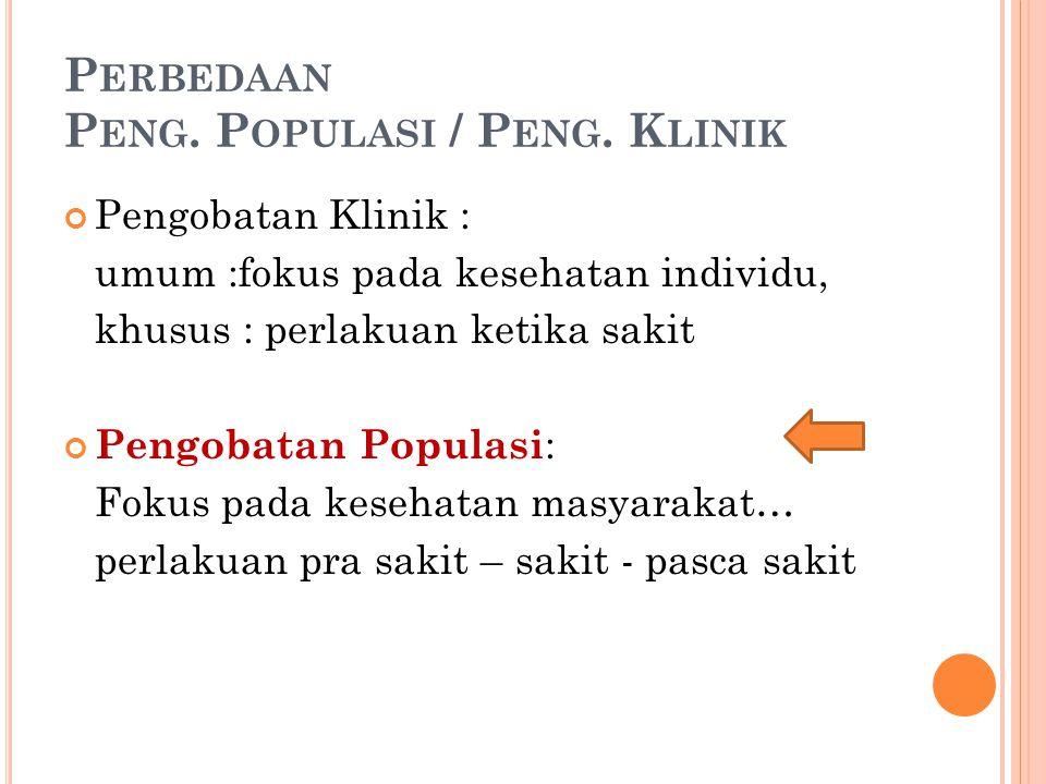 Perbedaan Peng. Populasi / Peng. Klinik