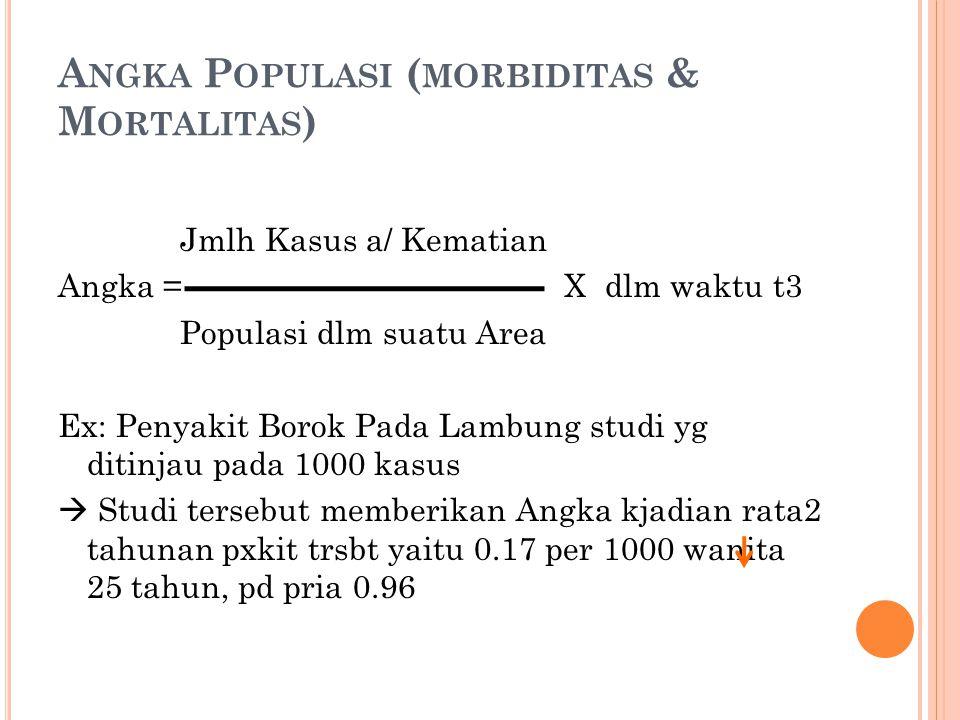 Angka Populasi (morbiditas & Mortalitas)