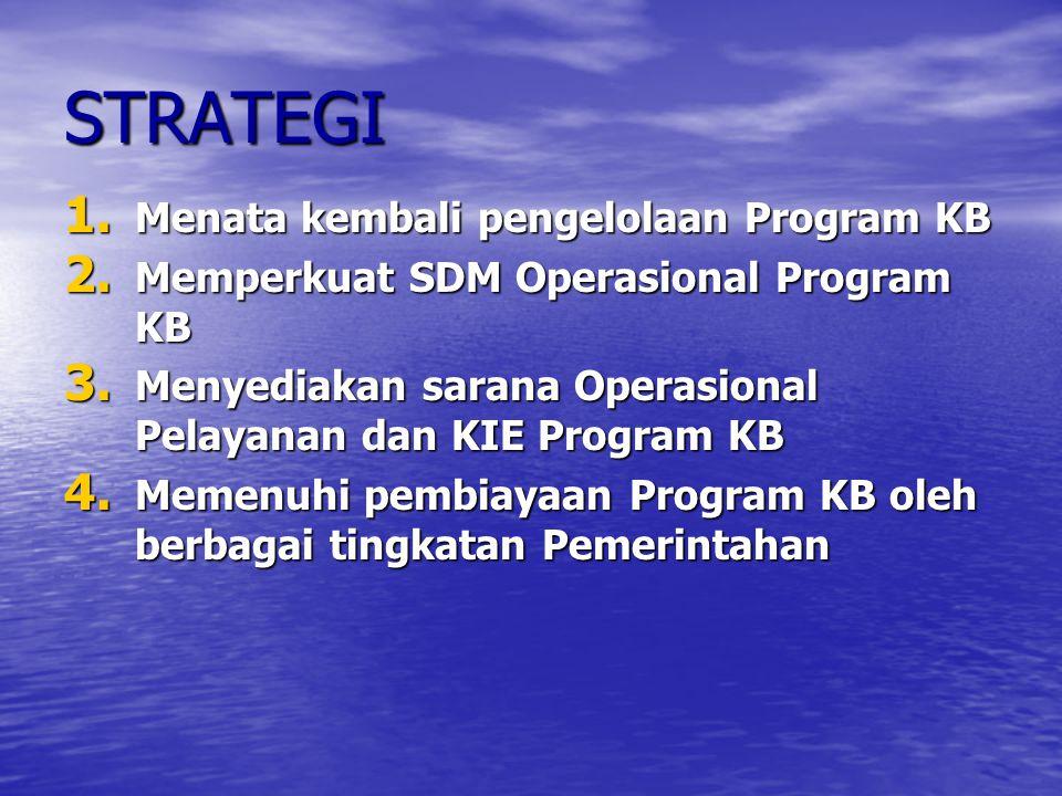 STRATEGI Menata kembali pengelolaan Program KB