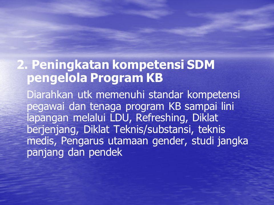 2. Peningkatan kompetensi SDM pengelola Program KB