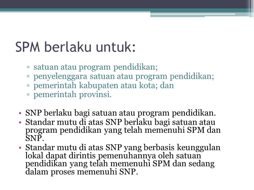 SPM berlaku untuk: satuan atau program pendidikan;