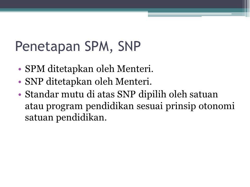 Penetapan SPM, SNP SPM ditetapkan oleh Menteri.