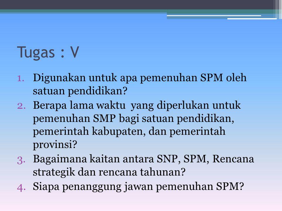 Tugas : V Digunakan untuk apa pemenuhan SPM oleh satuan pendidikan