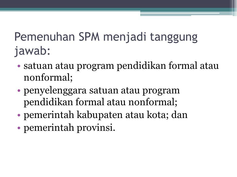 Pemenuhan SPM menjadi tanggung jawab:
