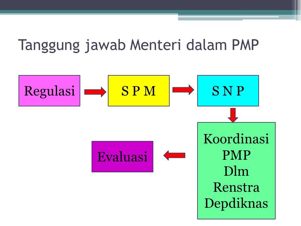 Tanggung jawab Menteri dalam PMP