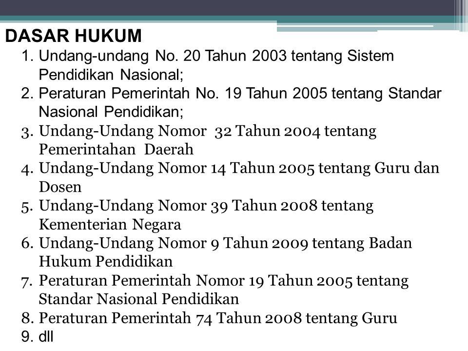 DASAR HUKUM Undang-undang No. 20 Tahun 2003 tentang Sistem Pendidikan Nasional;