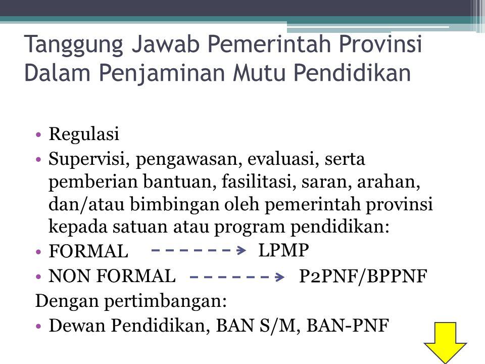 Tanggung Jawab Pemerintah Provinsi Dalam Penjaminan Mutu Pendidikan