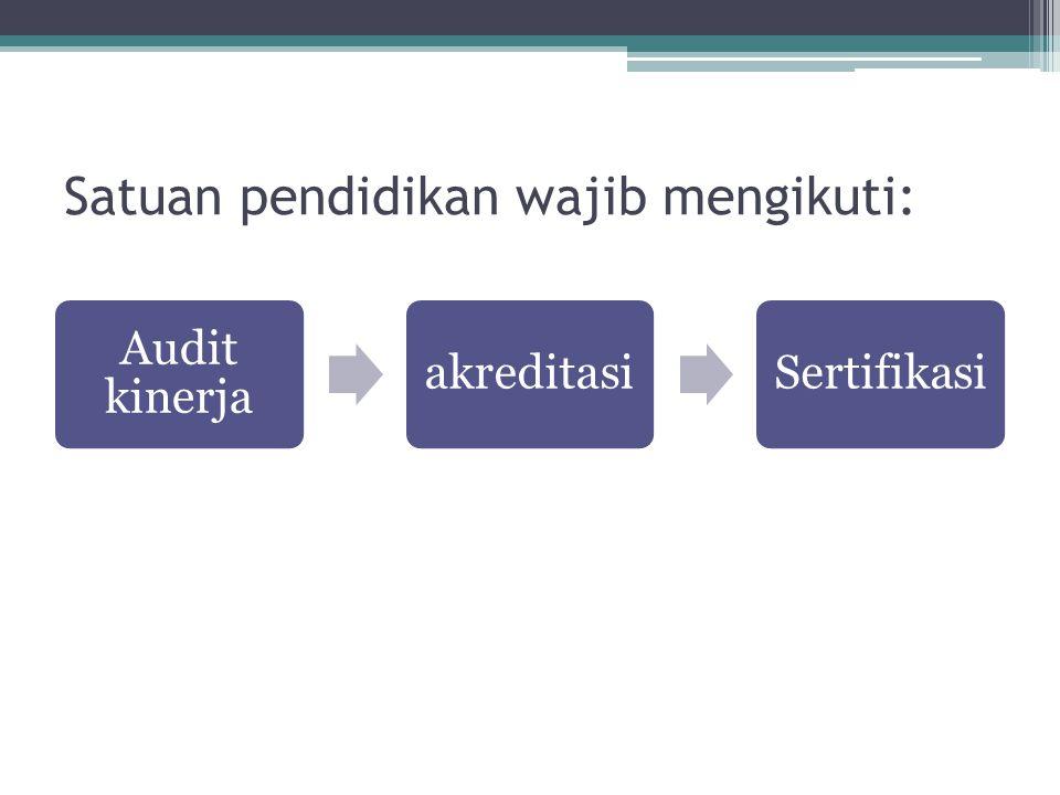 Satuan pendidikan wajib mengikuti:
