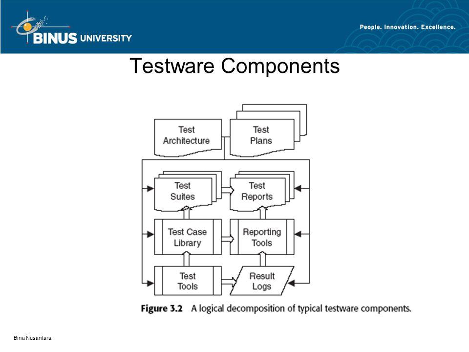Testware Components Bina Nusantara