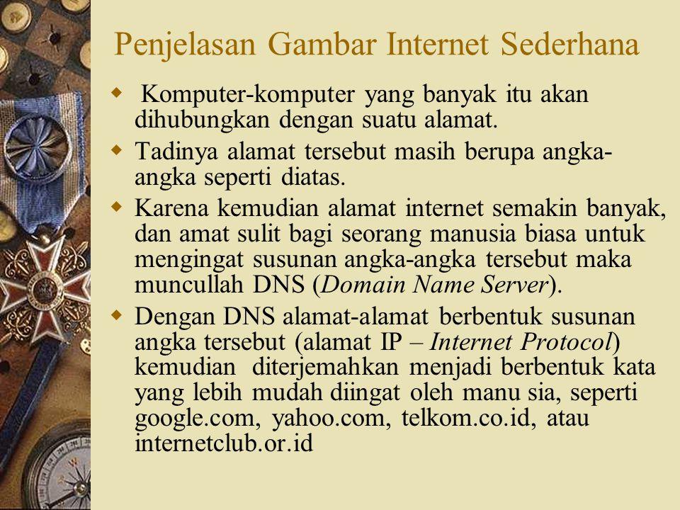 Penjelasan Gambar Internet Sederhana