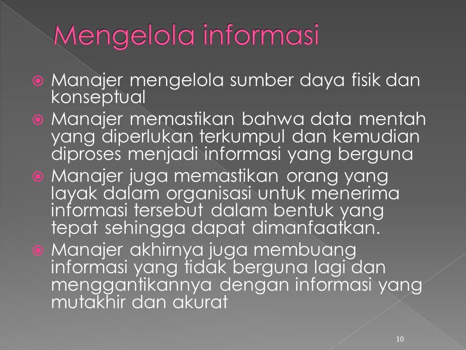 Mengelola informasi Manajer mengelola sumber daya fisik dan konseptual