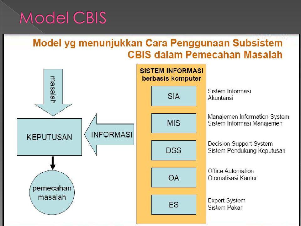 Model CBIS Manajer membuat keputusan untuk memecahkan masalah, dan informasi digunakan dalam membuat keputusan.