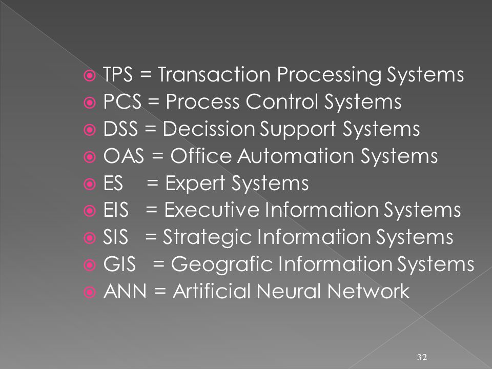 TPS = Transaction Processing Systems