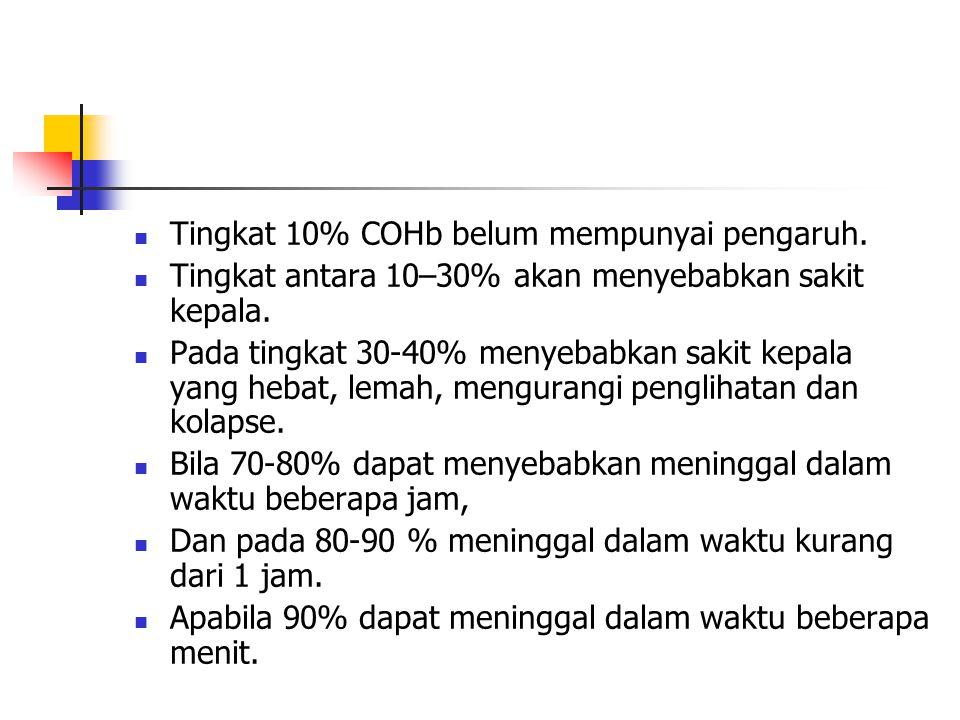 Tingkat 10% COHb belum mempunyai pengaruh.
