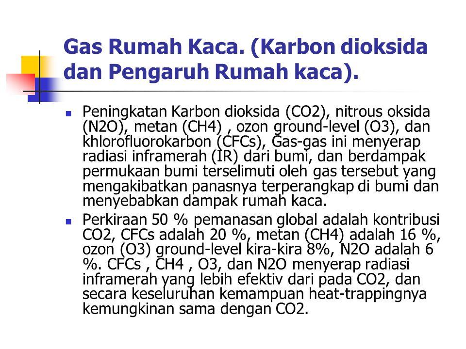 Gas Rumah Kaca. (Karbon dioksida dan Pengaruh Rumah kaca).