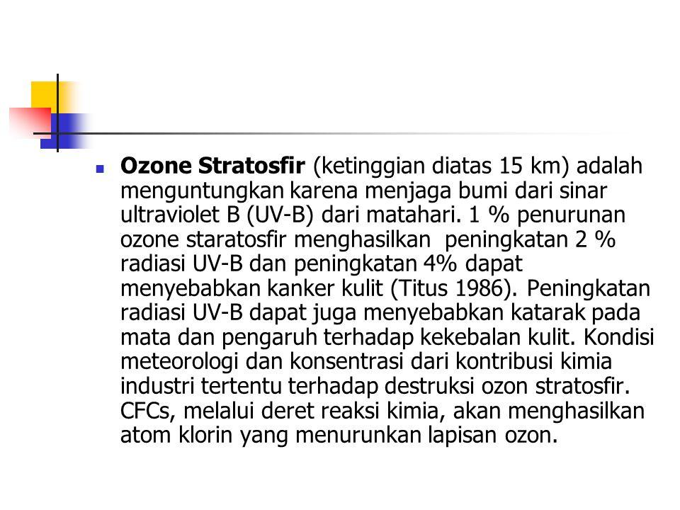 Ozone Stratosfir (ketinggian diatas 15 km) adalah menguntungkan karena menjaga bumi dari sinar ultraviolet B (UV-B) dari matahari.