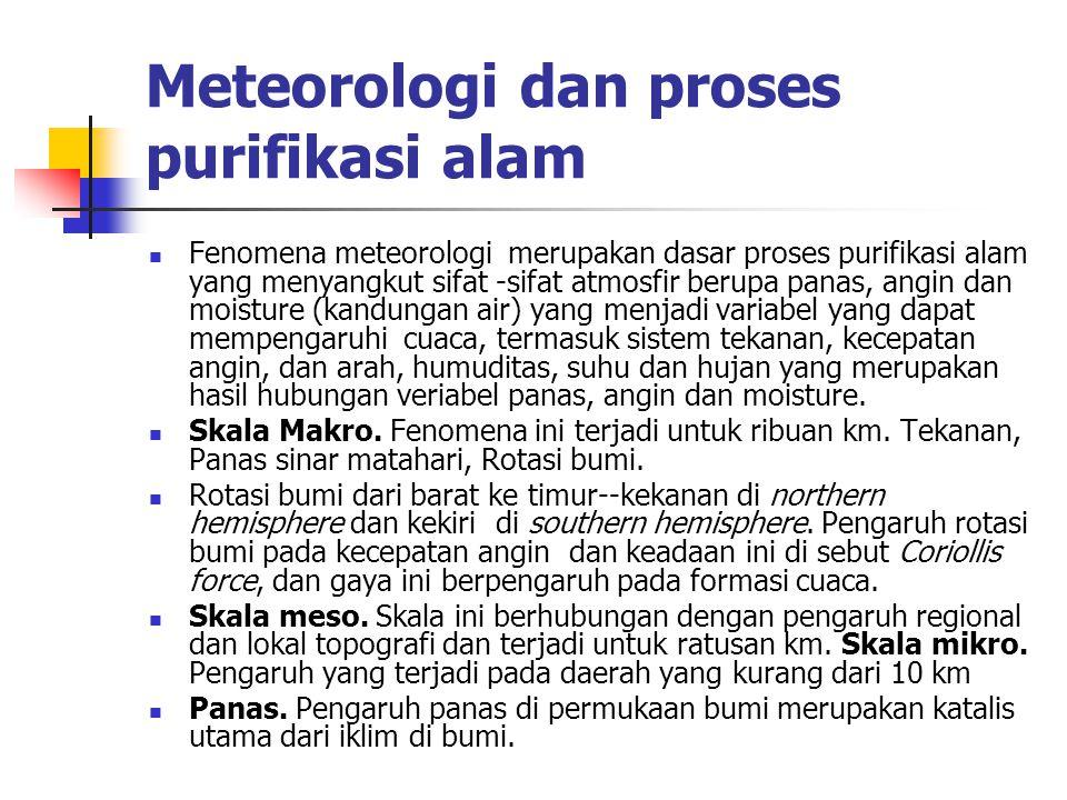 Meteorologi dan proses purifikasi alam