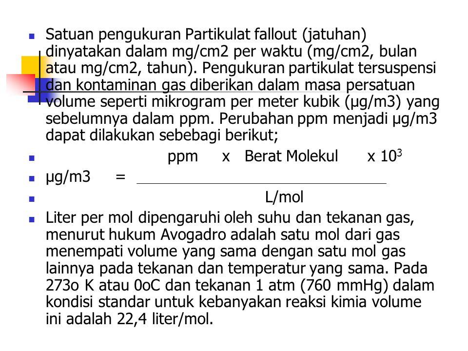 Satuan pengukuran Partikulat fallout (jatuhan) dinyatakan dalam mg/cm2 per waktu (mg/cm2, bulan atau mg/cm2, tahun). Pengukuran partikulat tersuspensi dan kontaminan gas diberikan dalam masa persatuan volume seperti mikrogram per meter kubik (μg/m3) yang sebelumnya dalam ppm. Perubahan ppm menjadi μg/m3 dapat dilakukan sebebagi berikut;