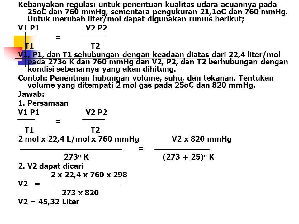 Kebanyakan regulasi untuk penentuan kualitas udara acuannya pada 25oC dan 760 mmHg, sementara pengukuran 21,1oC dan 760 mmHg. Untuk merubah liter/mol dapat digunakan rumus berikut;
