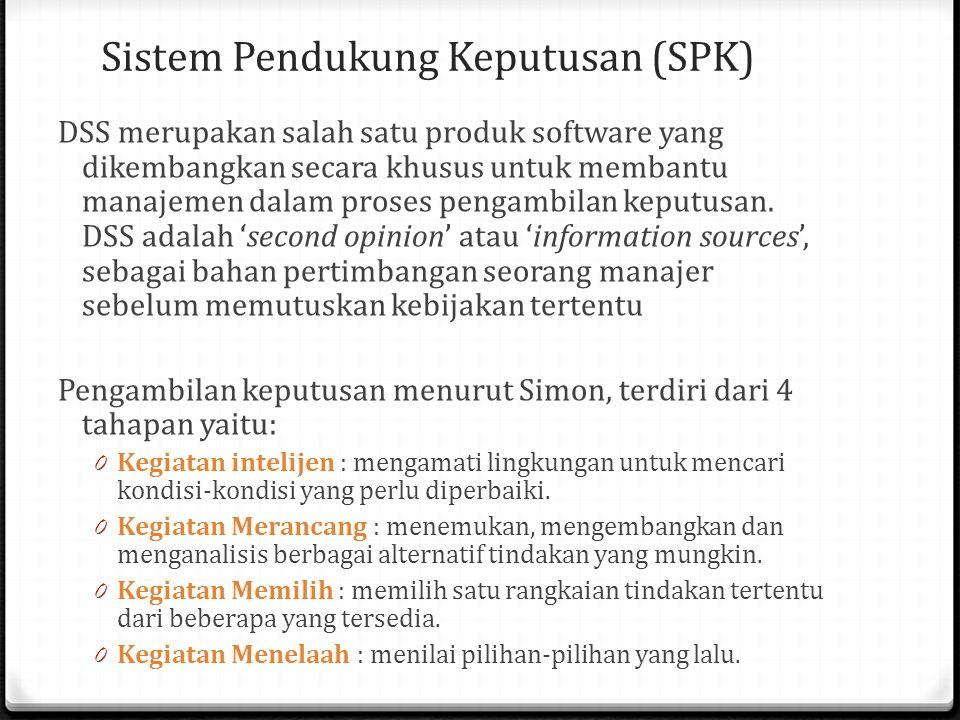 Sistem Pendukung Keputusan (SPK)
