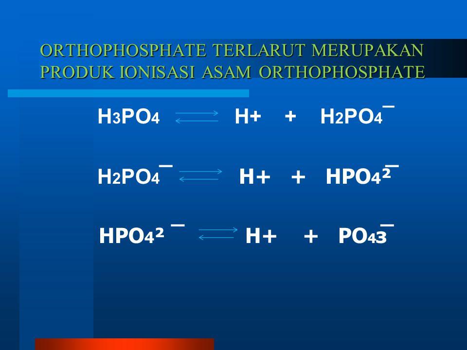ORTHOPHOSPHATE TERLARUT MERUPAKAN PRODUK IONISASI ASAM ORTHOPHOSPHATE