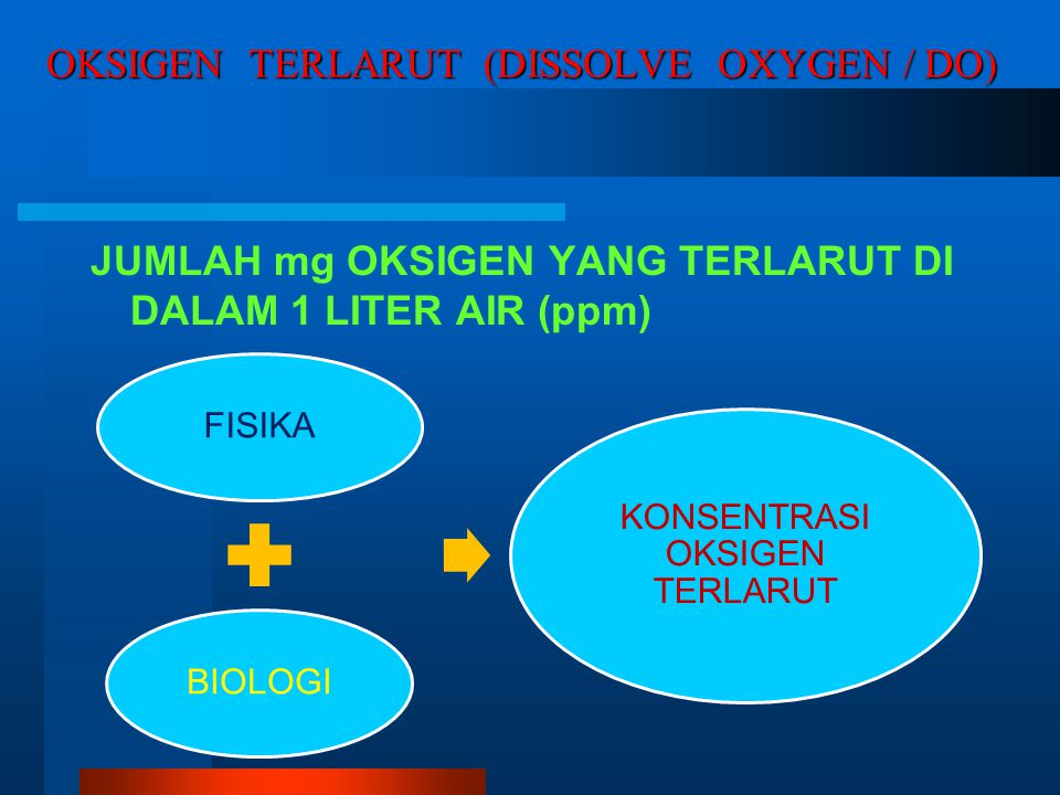 OKSIGEN TERLARUT (DISSOLVE OXYGEN / DO)