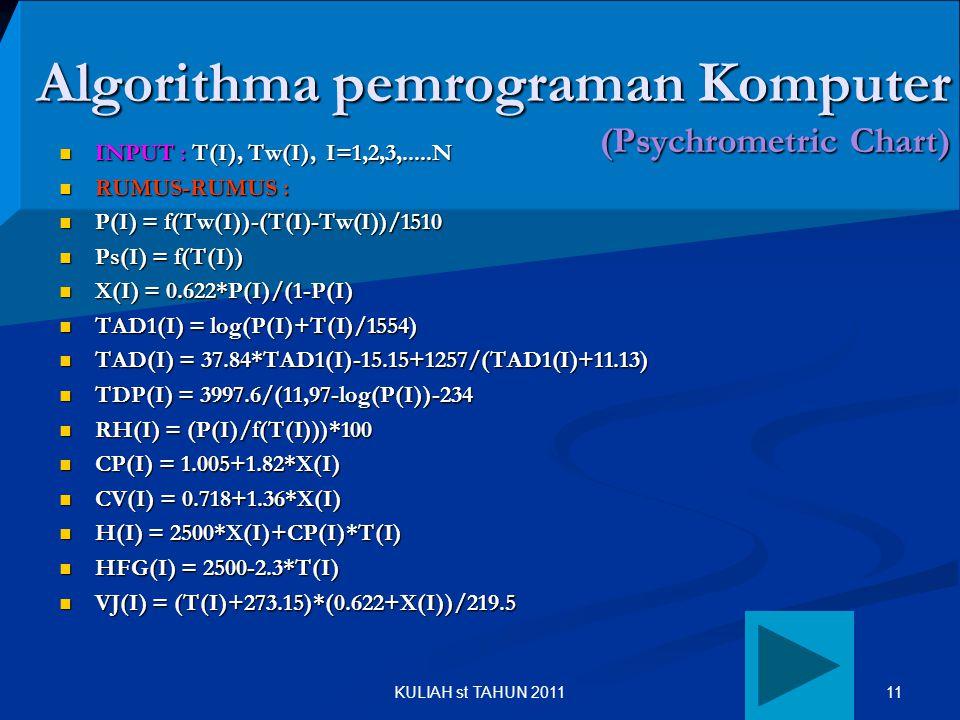 Algorithma pemrograman Komputer (Psychrometric Chart)