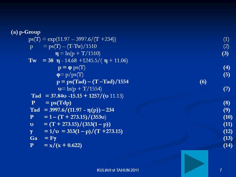 p = ps(Tad) – (T –Tad)/1554 (6) = ln(p + T/1554) (7)