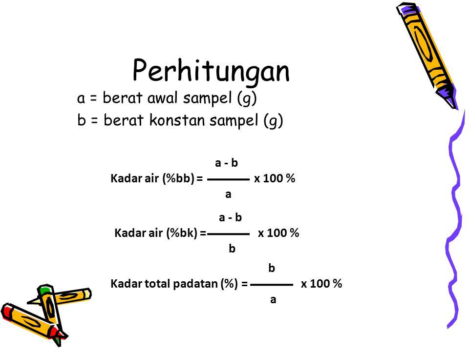 Perhitungan a = berat awal sampel (g) b = berat konstan sampel (g)