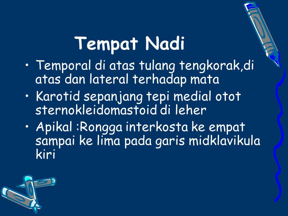 Tempat Nadi Temporal di atas tulang tengkorak,di atas dan lateral terhadap mata. Karotid sepanjang tepi medial otot sternokleidomastoid di leher.
