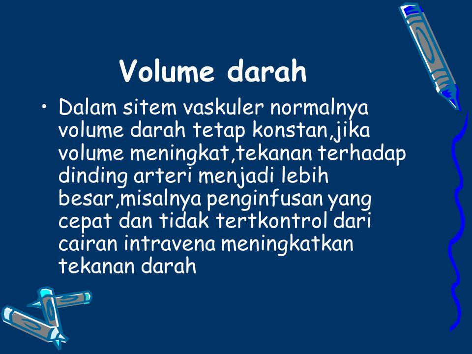 Volume darah