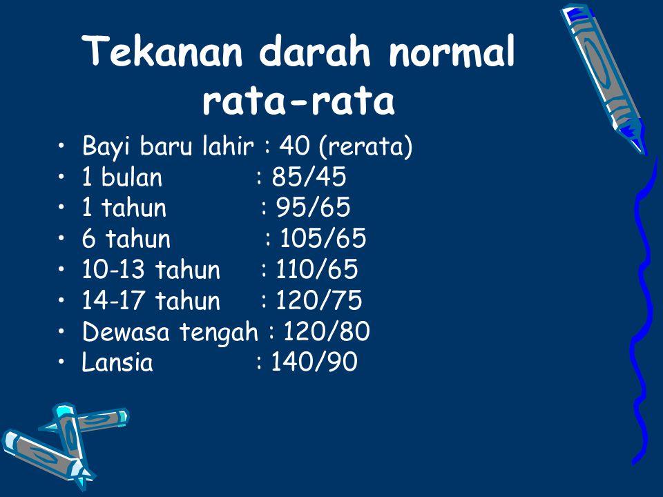 Tekanan darah normal rata-rata