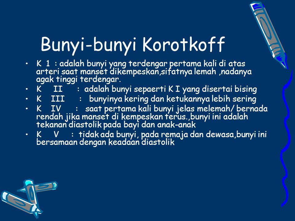 Bunyi-bunyi Korotkoff