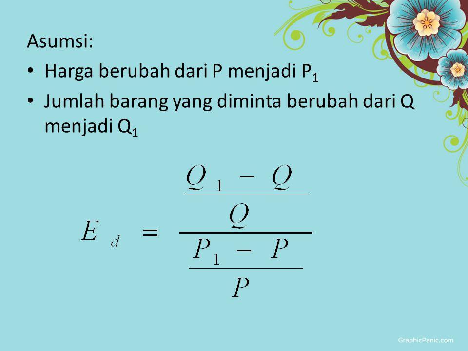 Asumsi: Harga berubah dari P menjadi P1 Jumlah barang yang diminta berubah dari Q menjadi Q1
