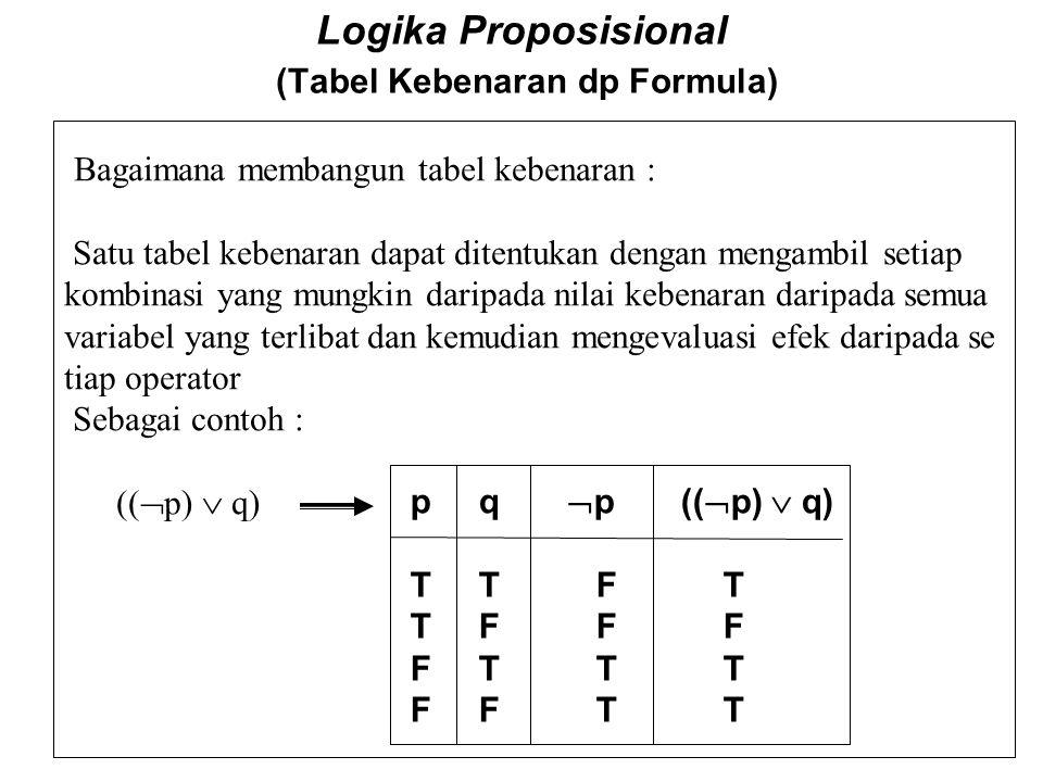 Logika Proposisional (Tabel Kebenaran dp Formula)