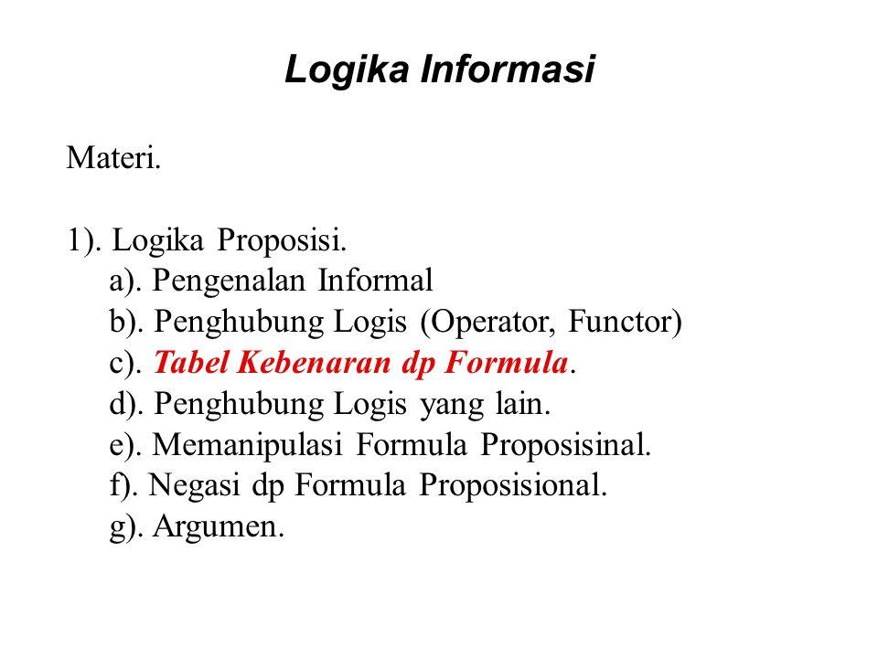 Logika Informasi Materi. 1). Logika Proposisi. a). Pengenalan Informal
