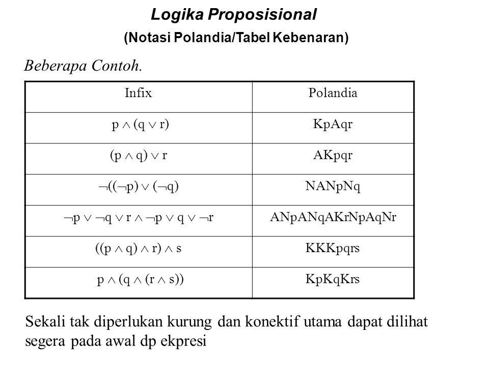 Logika Proposisional (Notasi Polandia/Tabel Kebenaran)
