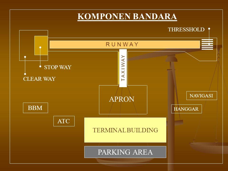 KOMPONEN BANDARA APRON PARKING AREA BBM ATC TERMINAL BUILDING