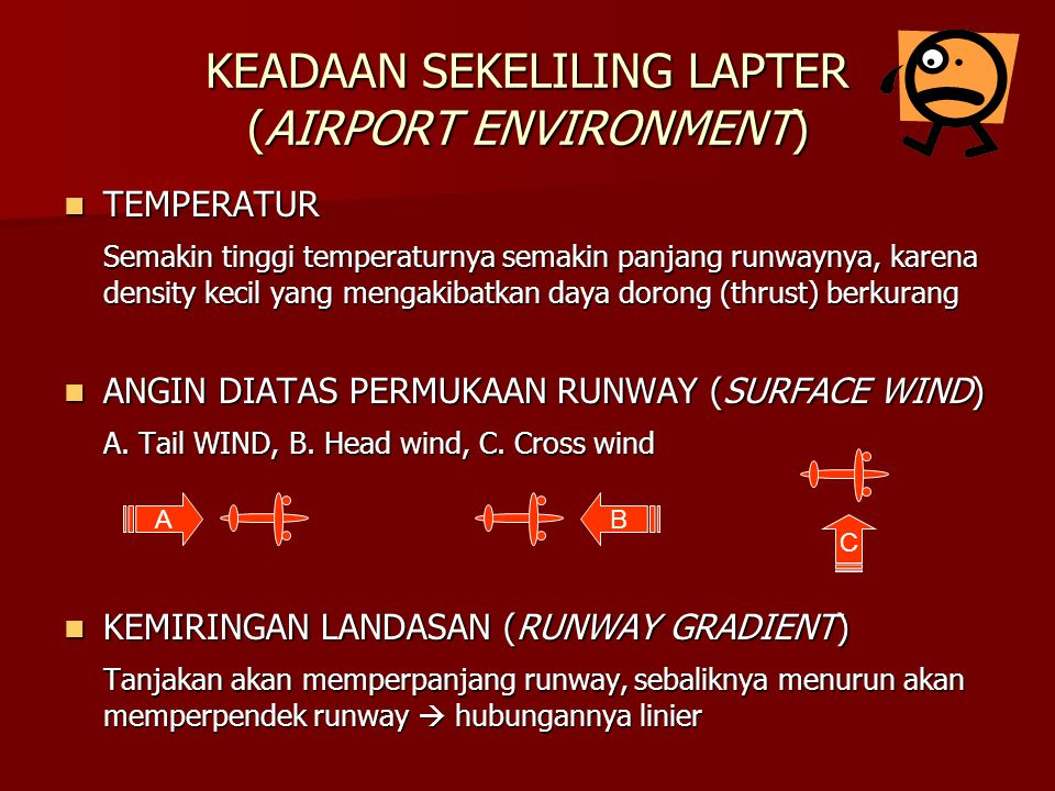 KEADAAN SEKELILING LAPTER (AIRPORT ENVIRONMENT)