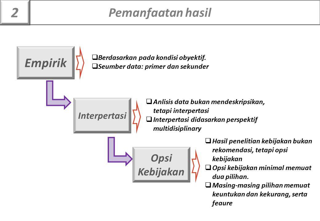 2 Pemanfaatan hasil Empirik Opsi Kebijakan Interpertasi