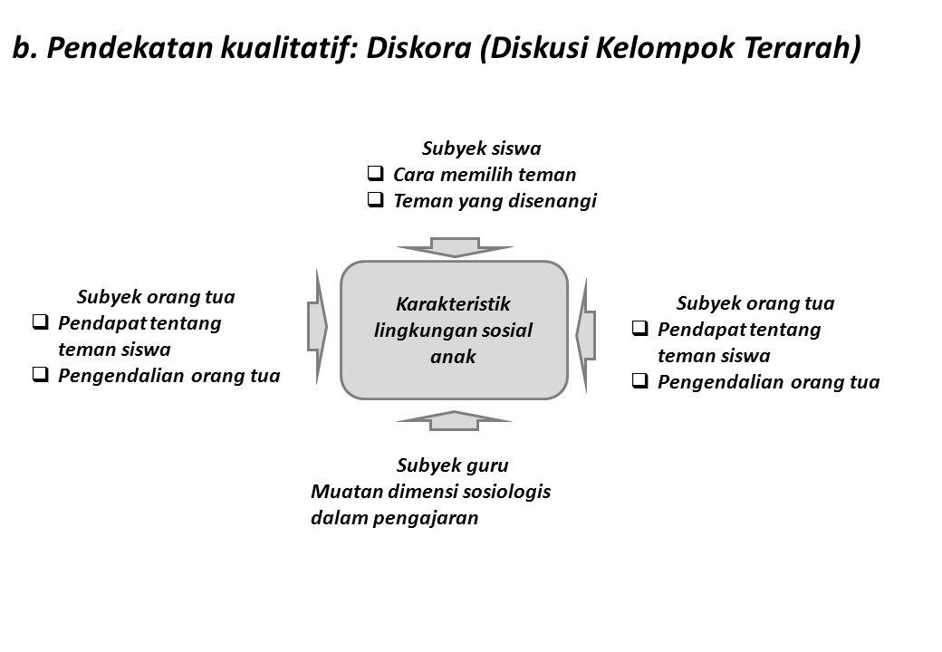 Karakteristik lingkungan sosial anak
